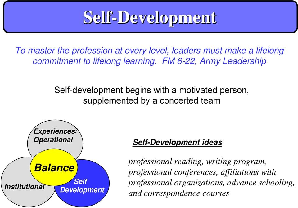 FM 6-22, Army Leadership Self-development begins with a motivated person, supplemented by a concerted team