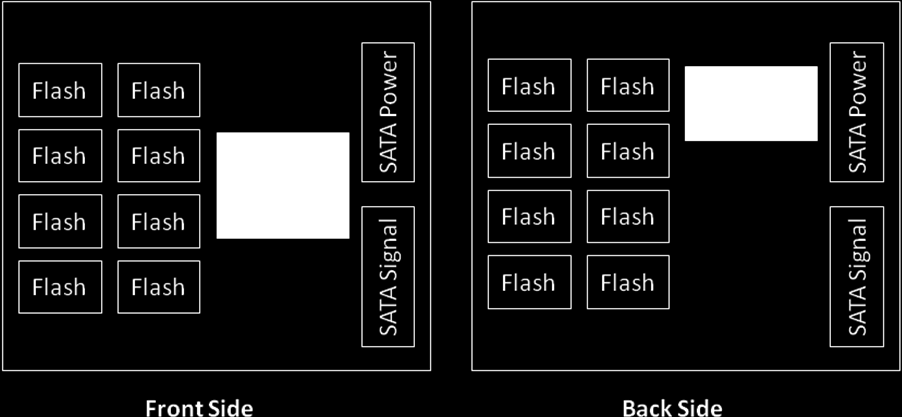 1.3. Product Block Diagram Figure 1-2 Envy 2.5 SATA SSD Product Block Diagram 1.4. Flash Management 1.4.1. Error Correction Code (ECC) Flash memory cells will deteriorate with use, which might generate random bit errors in the stored data.