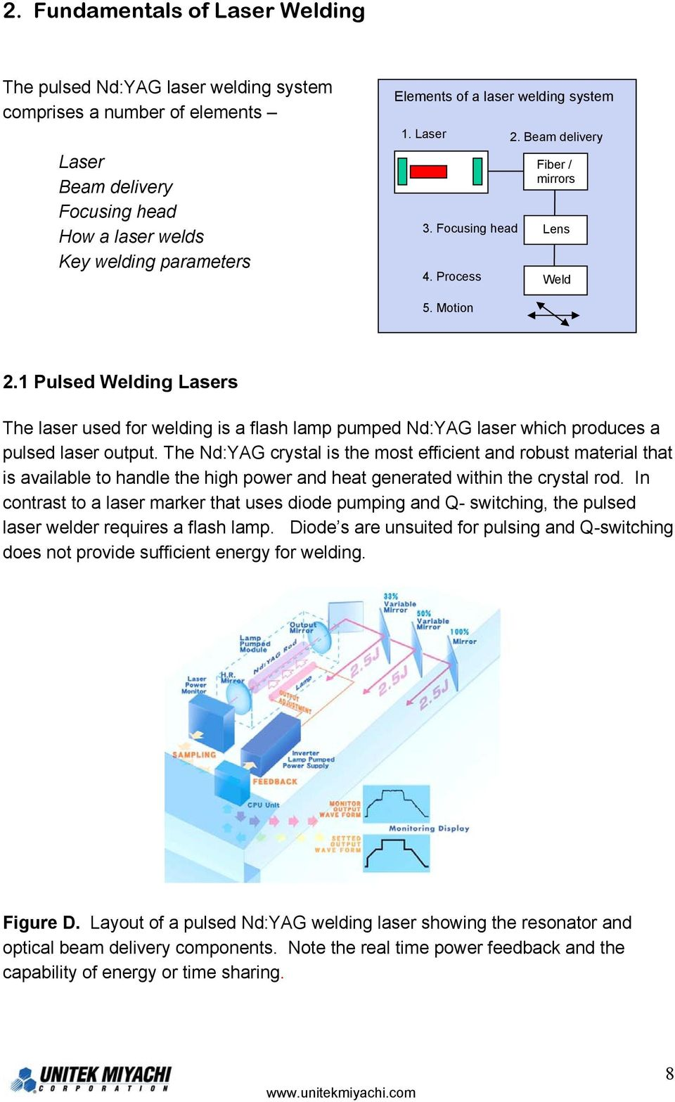 Unitek Miyachi Corporation Ndyag Laser Welding Guide Pdf Diagram 1 Pulsed Lasers The Used For Is A Flash Lamp Pumped Nd