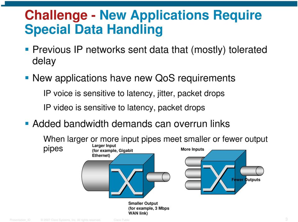 latency, packet drops Added bandwidth demands can overrun links When larger or more input pipes meet smaller or fewer