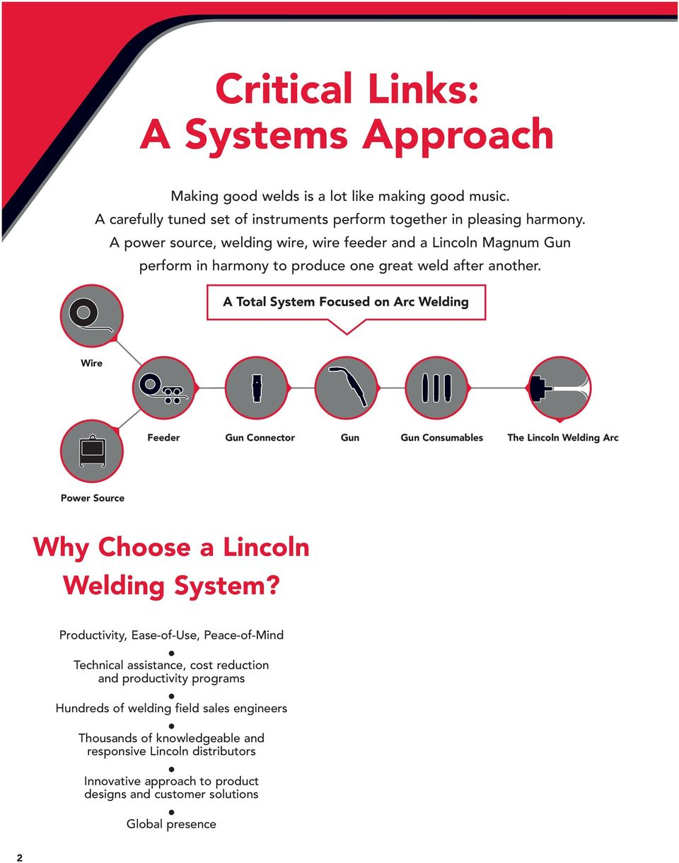 A Total System Focused on Arc Welding Wire Feeder Gun Connector Gun Gun Consumables The Lincoln Welding Arc Power Source Why Choose a Lincoln Welding System?