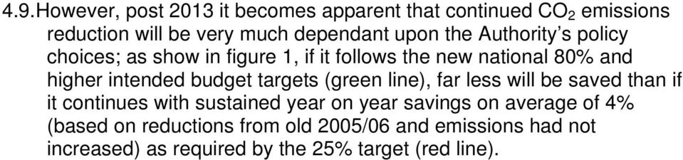 budget targets (green line), far less will be saved than if it continues with sustained year on year savings on