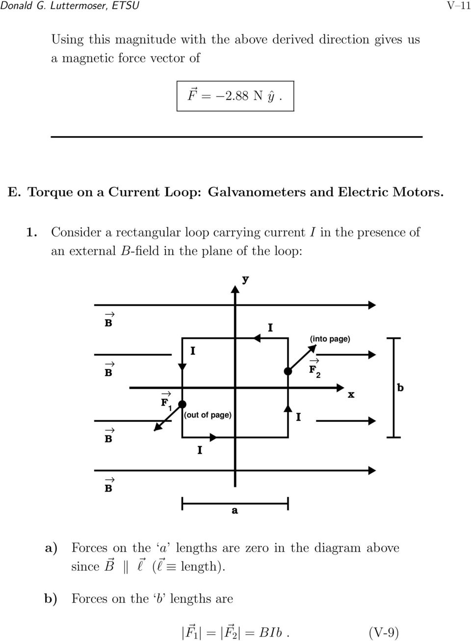 88 N ŷ. E. Torque on a Current Loop: Galvanometers and Electric Motors. 1.