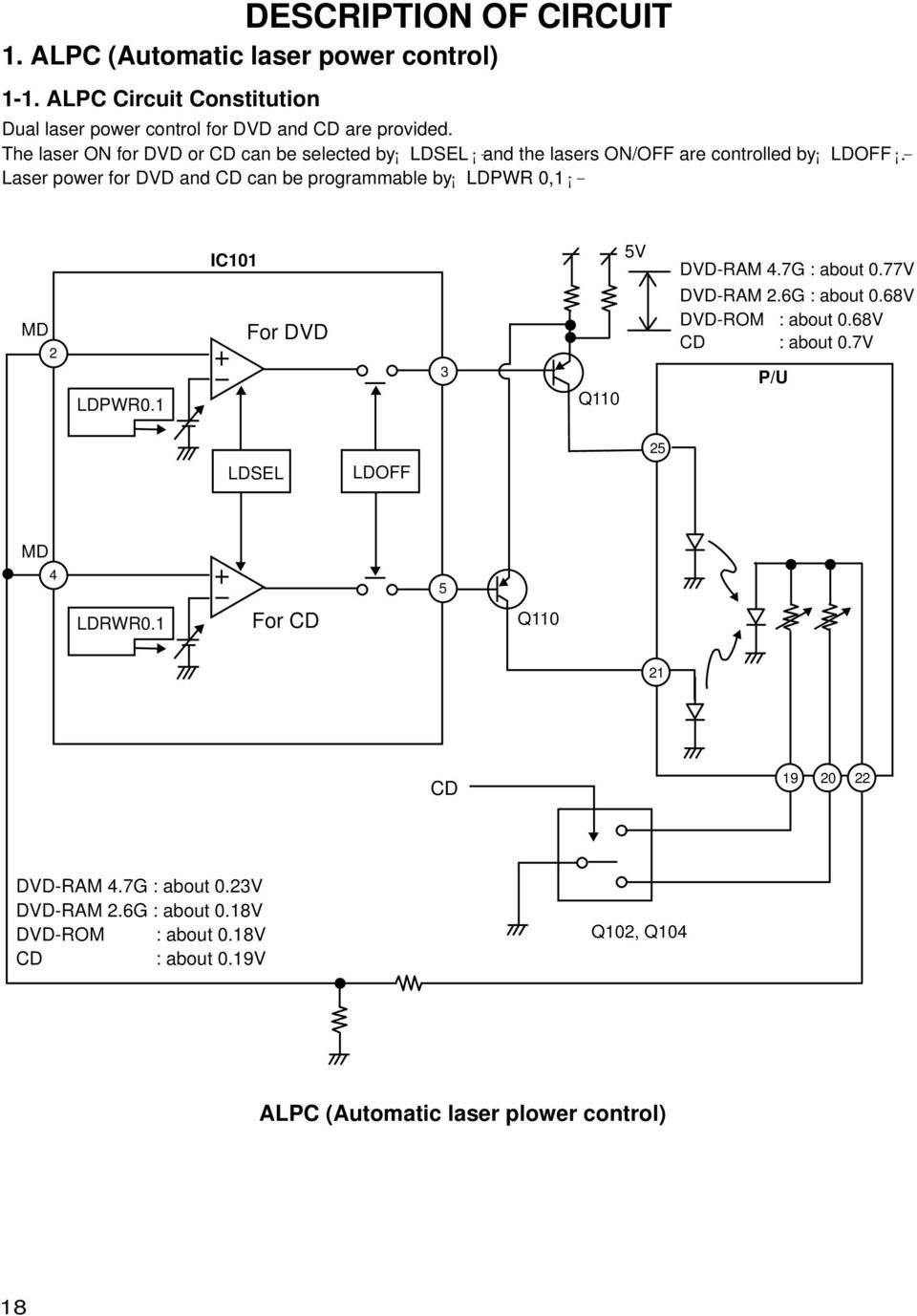Dvd Rom Drive S E Rvice Manual Pdf Circuit Diagram For Servo Control Laser Power And Cd Can Be Programmable By Ldpwr 0 Ic0 V