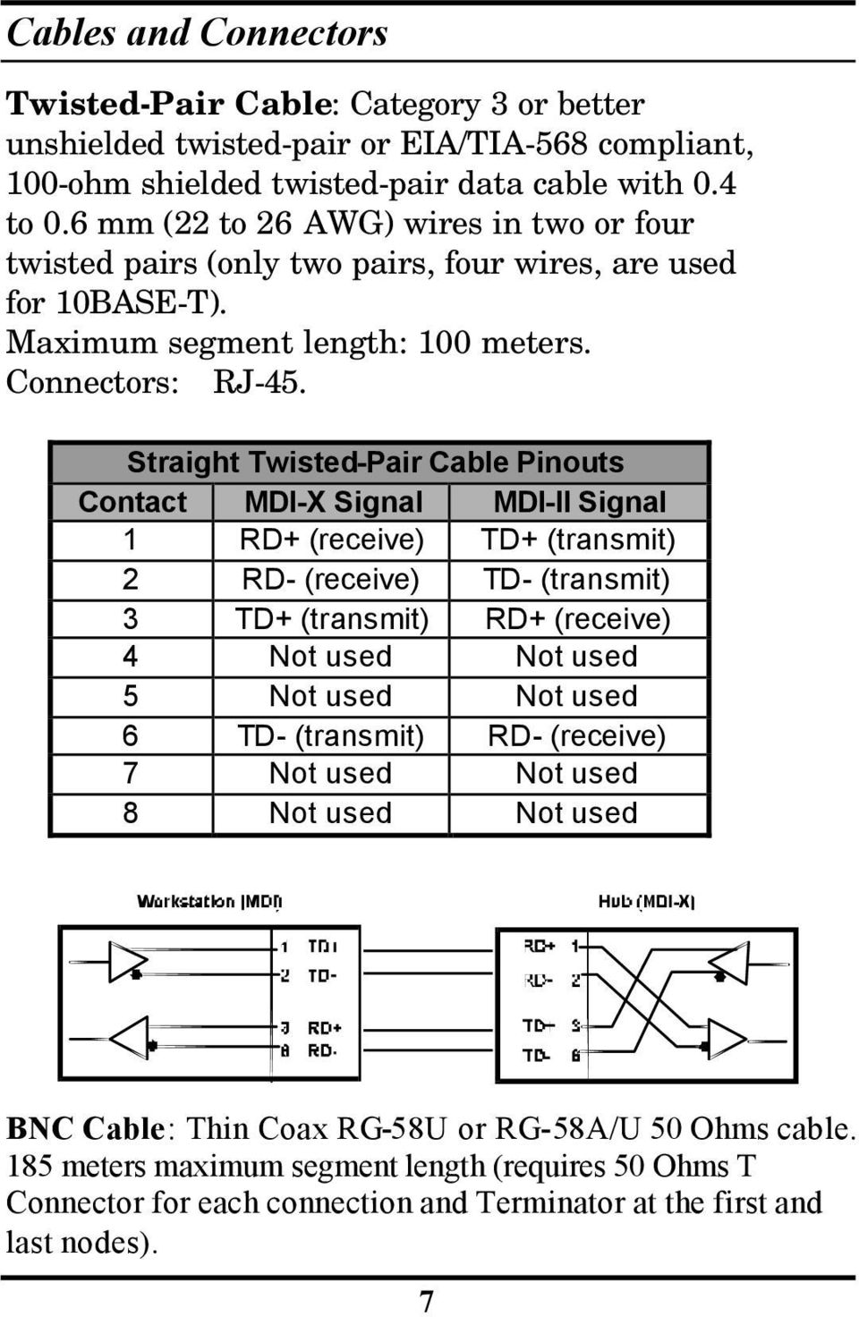 Straight Twisted-Pair Cable Pinouts Contact MDI-X Signal MDI-II Signal 1 RD+ (receive) TD+ (transmit) 2 RD- (receive) TD- (transmit) 3 TD+ (transmit) RD+ (receive) 4 Not used Not used 5 Not used