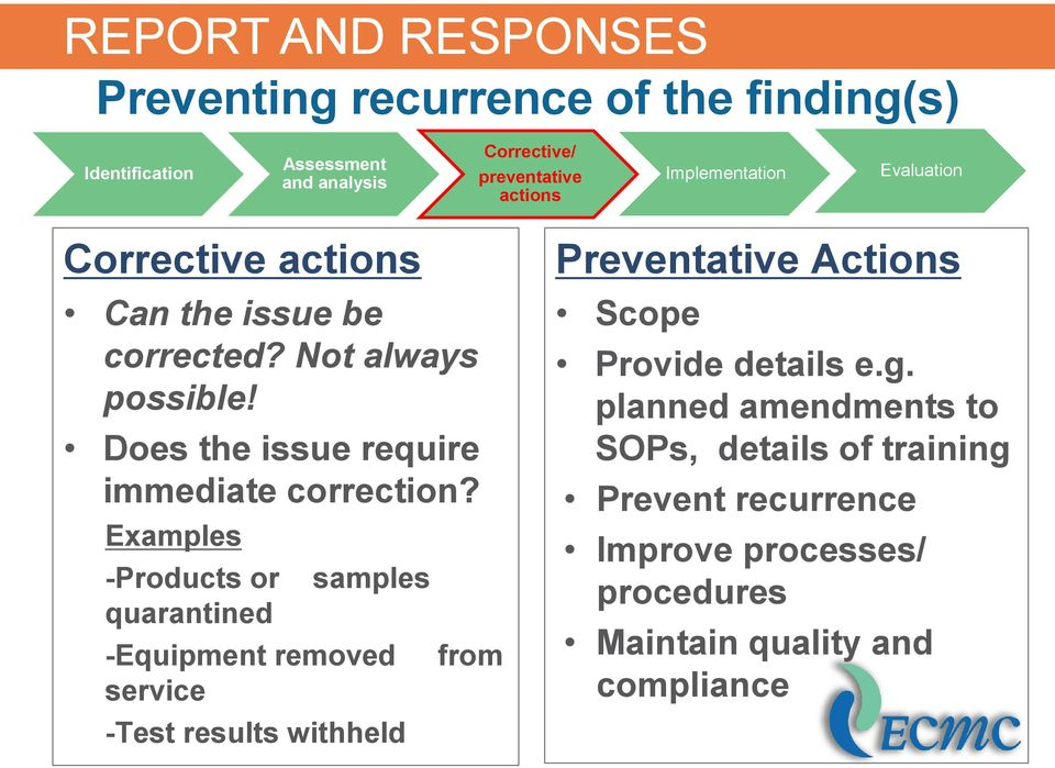 Examples -Products or quarantined samples -Equipment removed service -Test results withheld from Preventative Actions Scope