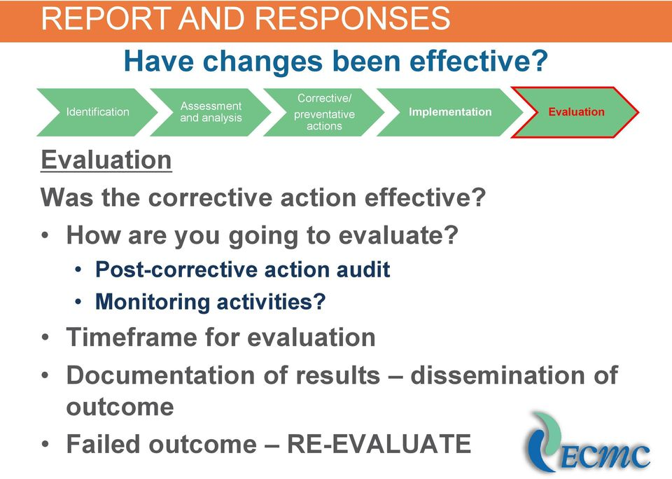 Evaluation Evaluation Was the corrective action effective? How are you going to evaluate?