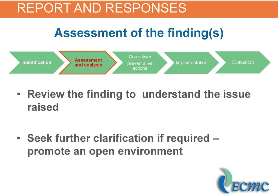 Evaluation Review the finding to understand the issue raised