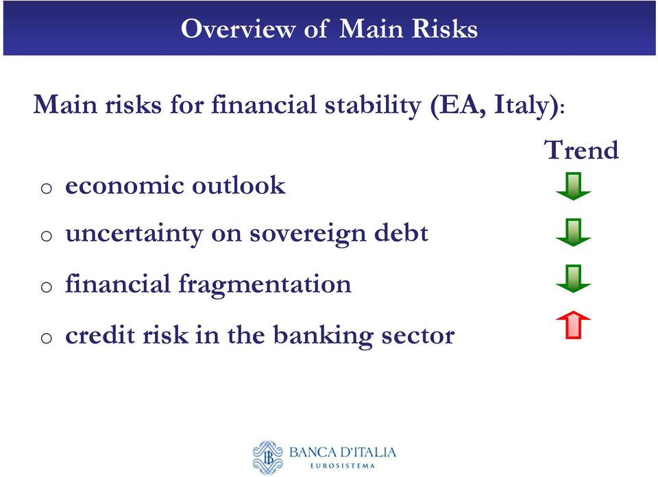 o uncertainty on sovereign debt o financial