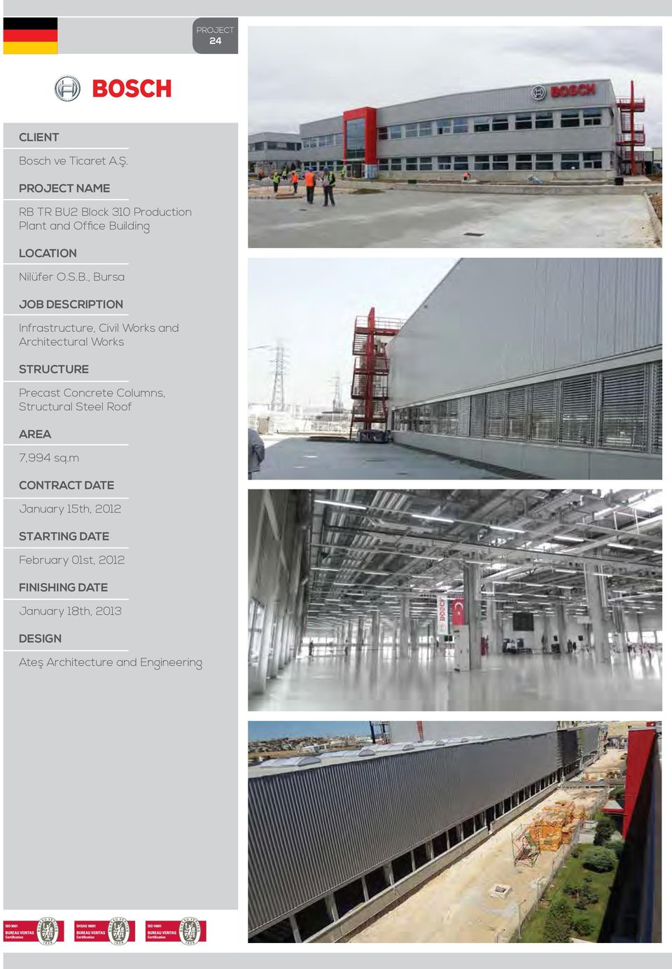 Bursa Infrastructure, Civil Works and Architectural Works Precast Concrete