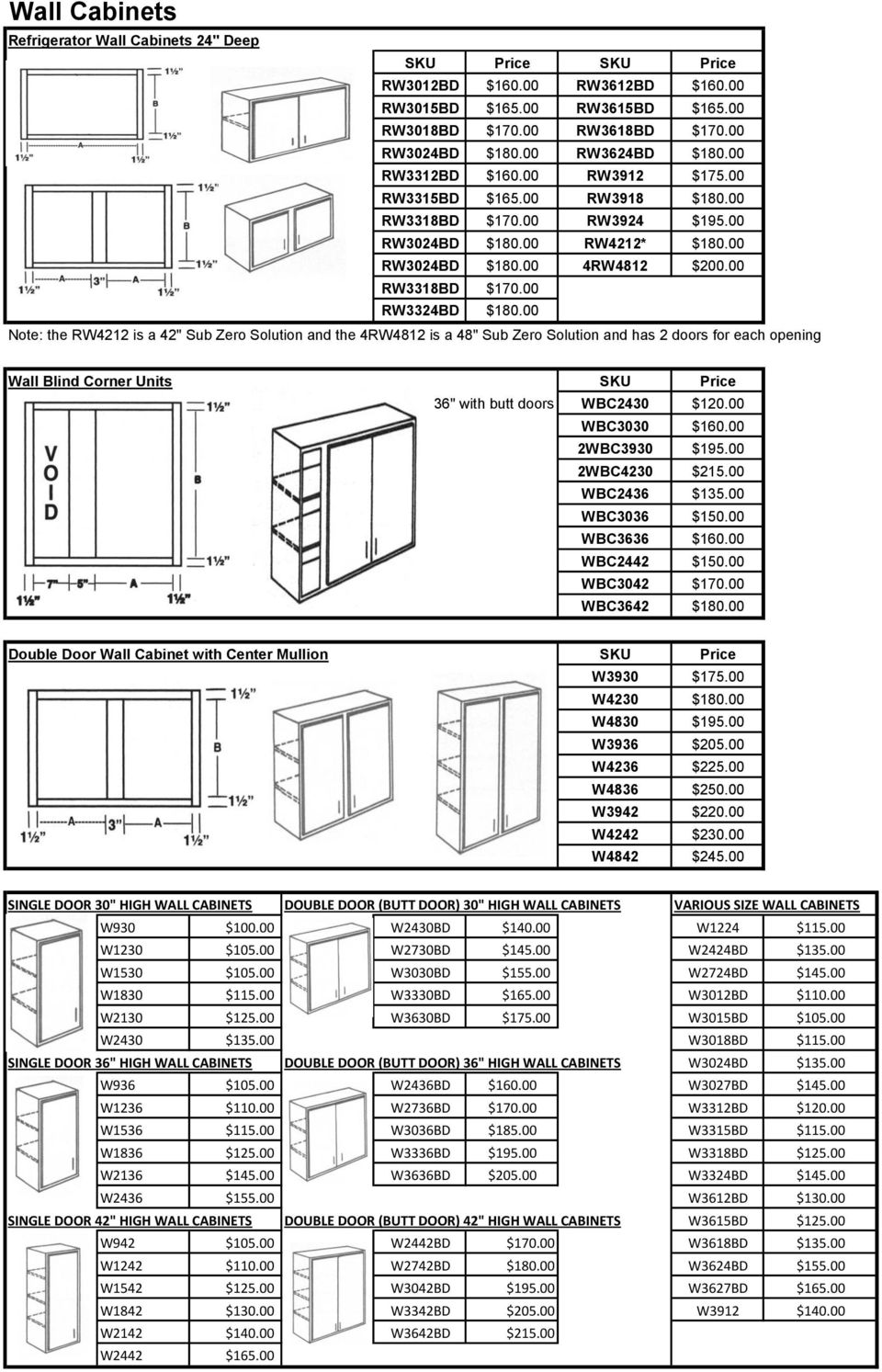 "00 Note: the RW4212 is a 42"" Sub Zero Solution and the 4RW4812 is a 48"" Sub Zero Solution and has 2 doors for each opening Wall Blind Corner Units 36"" with butt doors WBC2430 $120.00 WBC3030 $160."