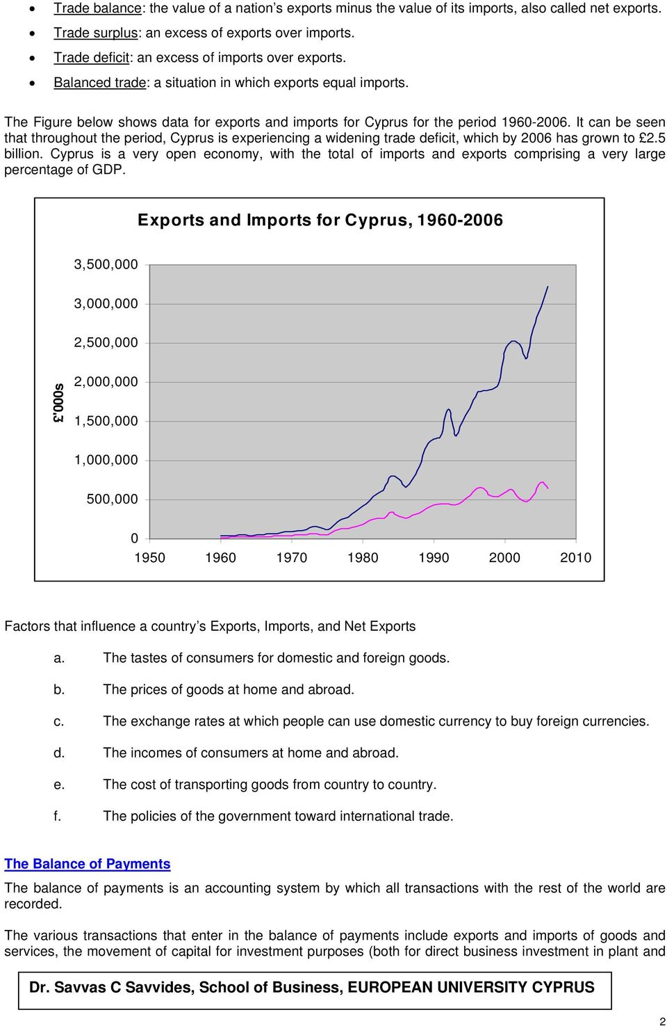 It can be seen that throughout the period, Cyprus is experiencing a widening trade deficit, which by 2006 has grown to 2.5 billion.