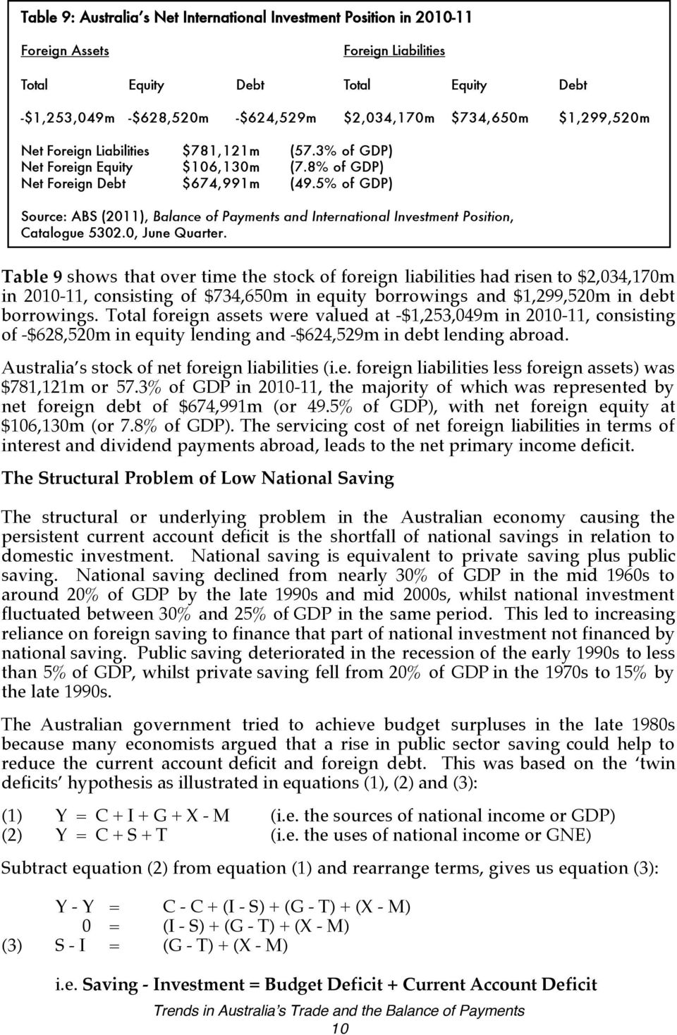 5% of GDP) Source: ABS (2011), Balance of Payments and International Investment Position, Catalogue 5302.0, June Quarter.