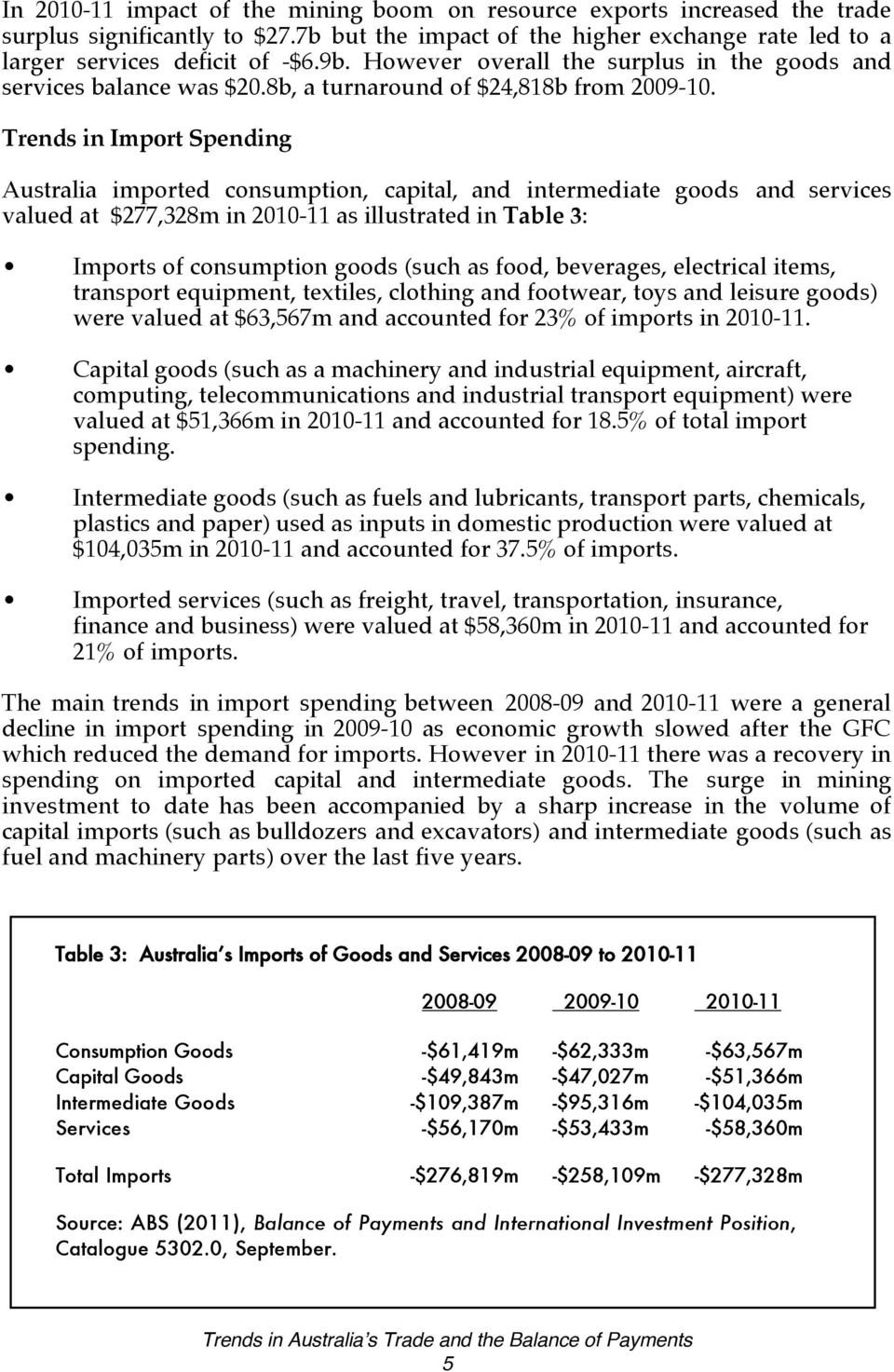 Trends in Import Spending Australia imported consumption, capital, and intermediate goods and services valued at $277,328m in 2010-11 as illustrated in Table 3: Imports of consumption goods (such as