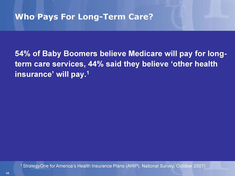 care services, 44% said they believe other health insurance