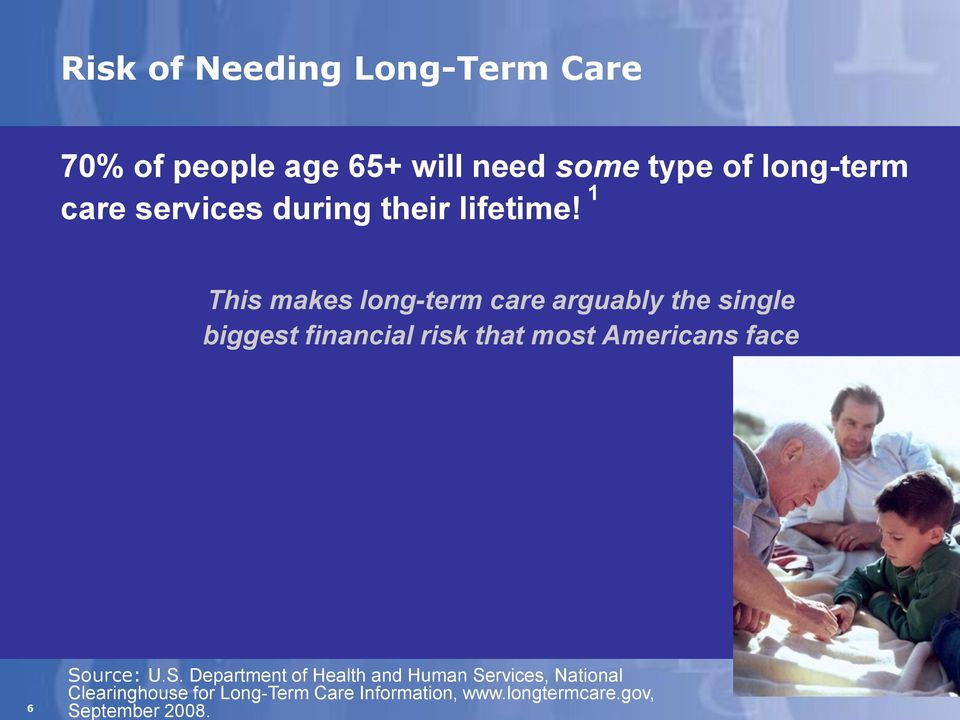 1 This makes long-term care arguably the single biggest financial risk that most Americans
