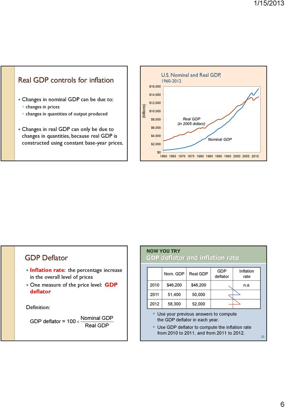 real GDP is constructed using constant base-year prices.