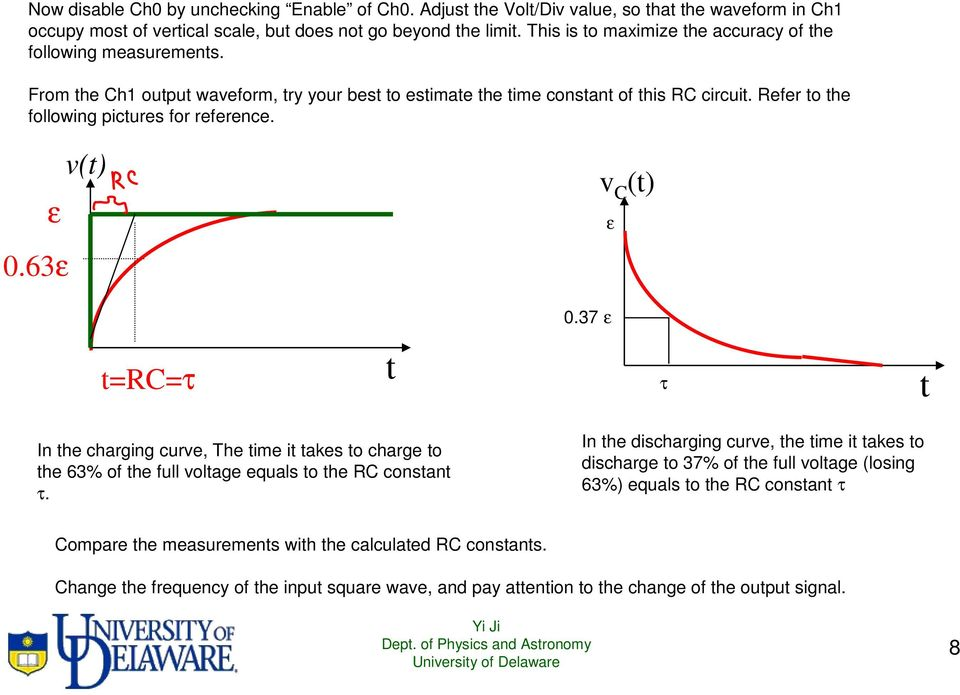 efer o he following picures for reference. v() ε v C () ε 0.63ε 0.37 ε =C=τ τ In he charging curve, The ime i akes o charge o he 63% of he full volage equals o he C consan τ.