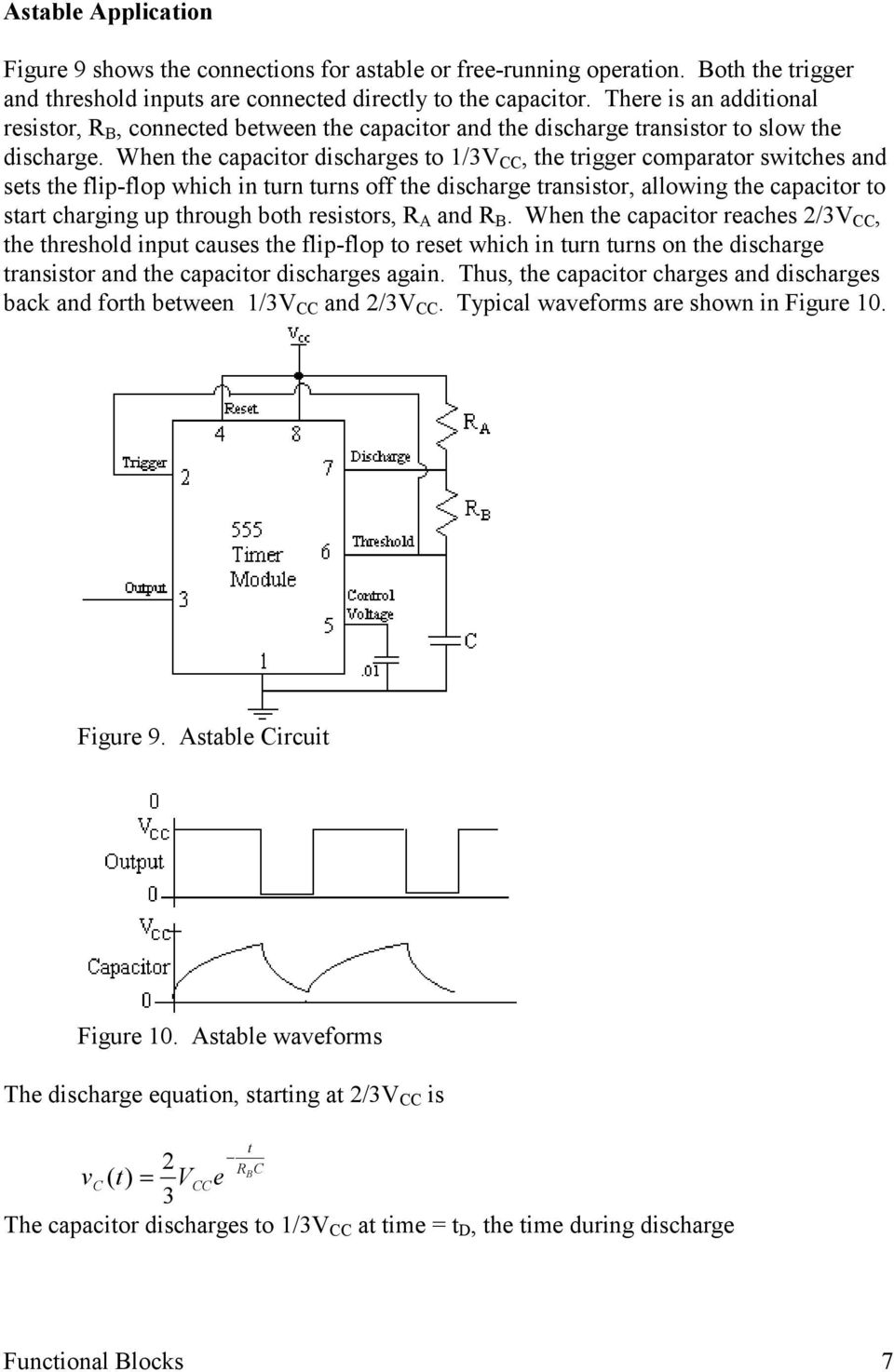 When the capacitor discharges to 1/V CC, the trigger comparator switches and sets the flip-flop which in turn turns off the discharge transistor, allowing the capacitor to start charging up through