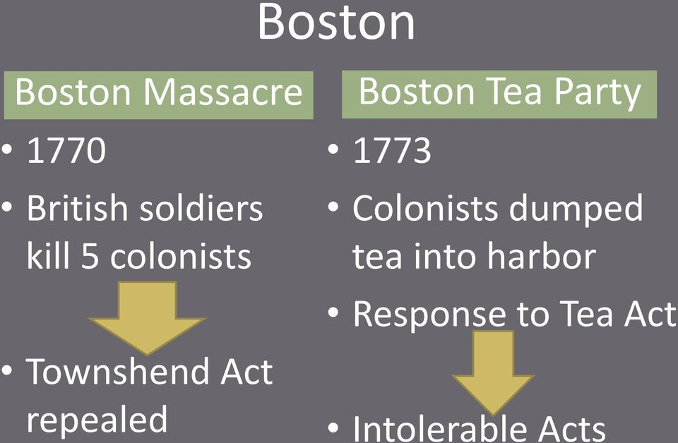 1773 Colonists dumped tea into harbor