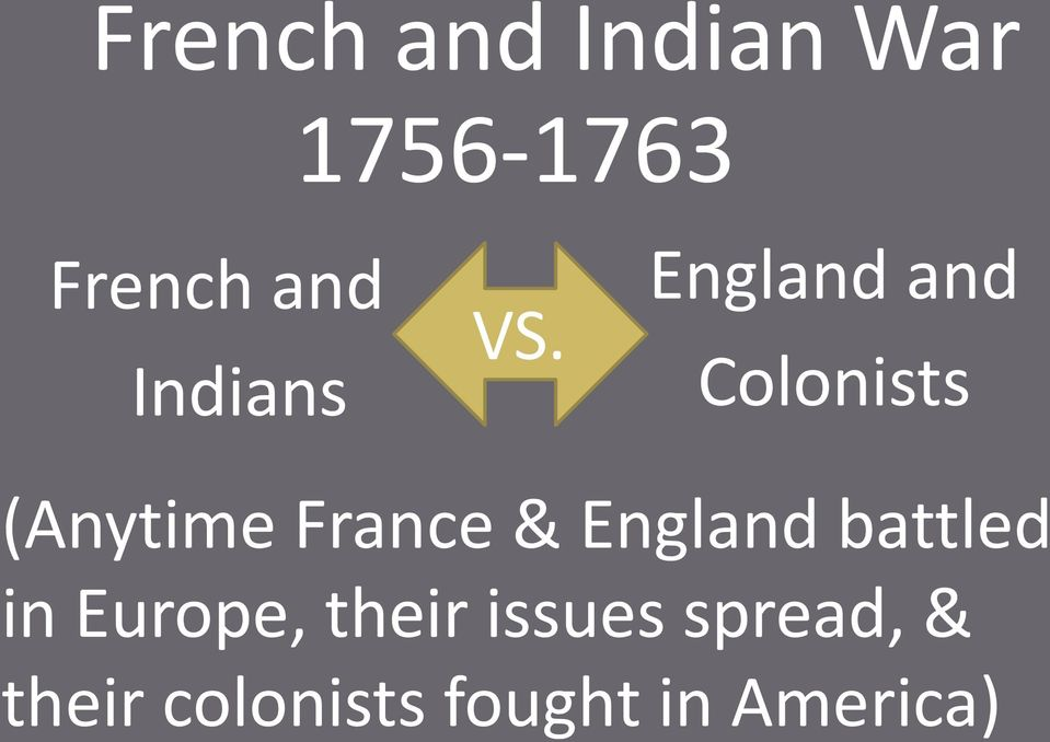 England and Colonists (Anytime France &
