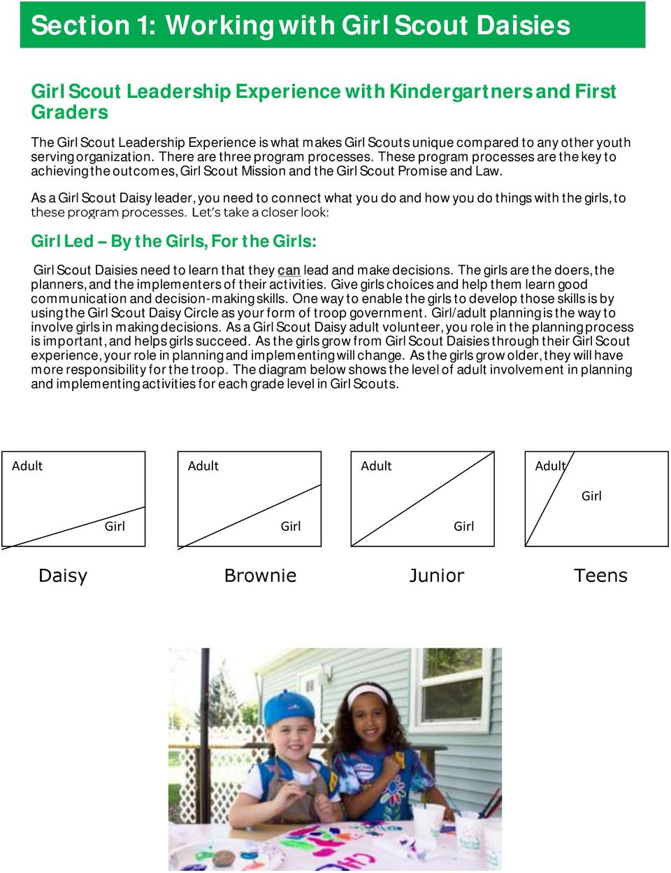 As a Girl Scout Daisy leader, you need to connect what you do and how you do things with the girls, to Girl Led By the Girls, For the Girls: Girl Scout Daisies need to learn that they can lead and