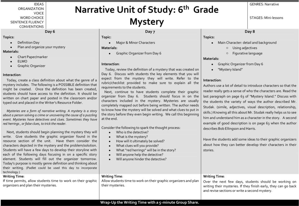 It should be written on chart paper and posted in the classroom and/or typed out and placed in the Writer s Resource Folder. Mysteries are a form of narrative writing.
