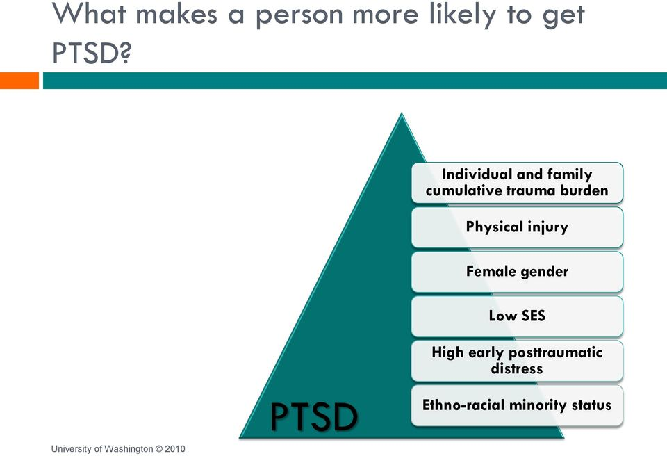Physical injury Female gender Low SES High early