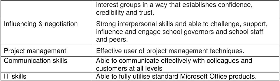 Strong interpersonal skills and able to challenge, support, influence and engage school governors and school staff