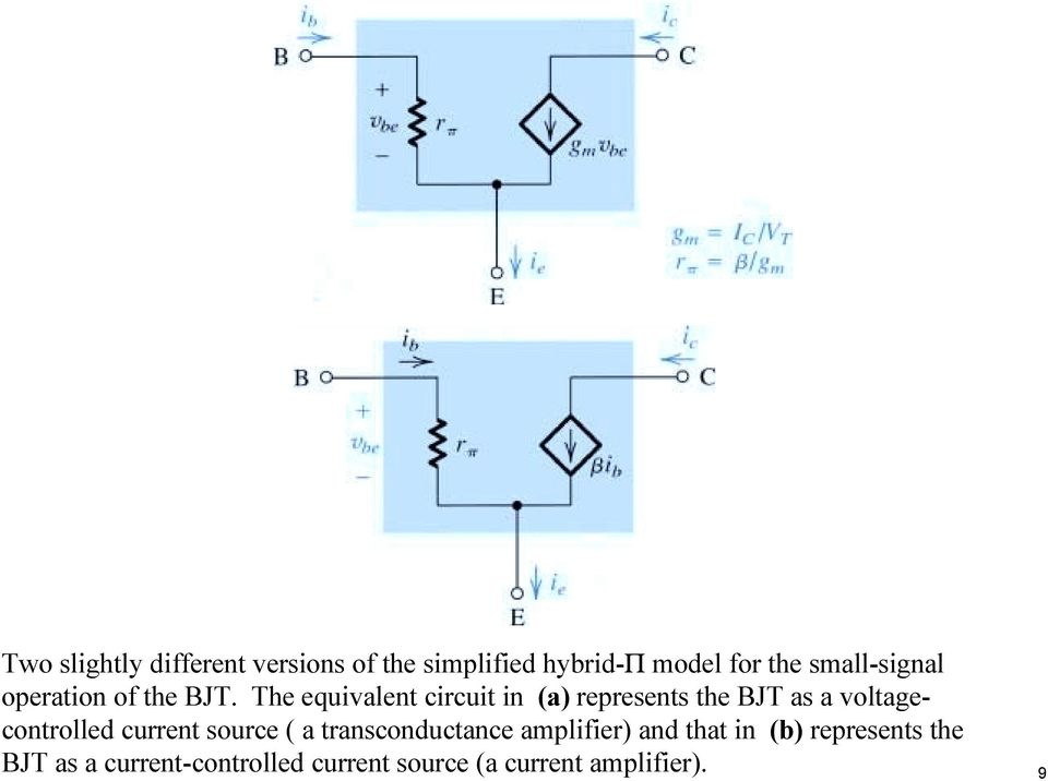 The equivalent circuit in (a) represents the BJT as a voltagecontrolled current