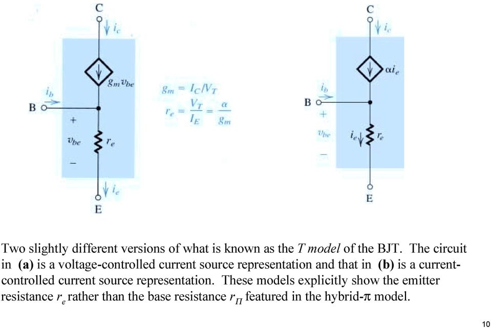 (b) is a currentcontrolled current source representation.