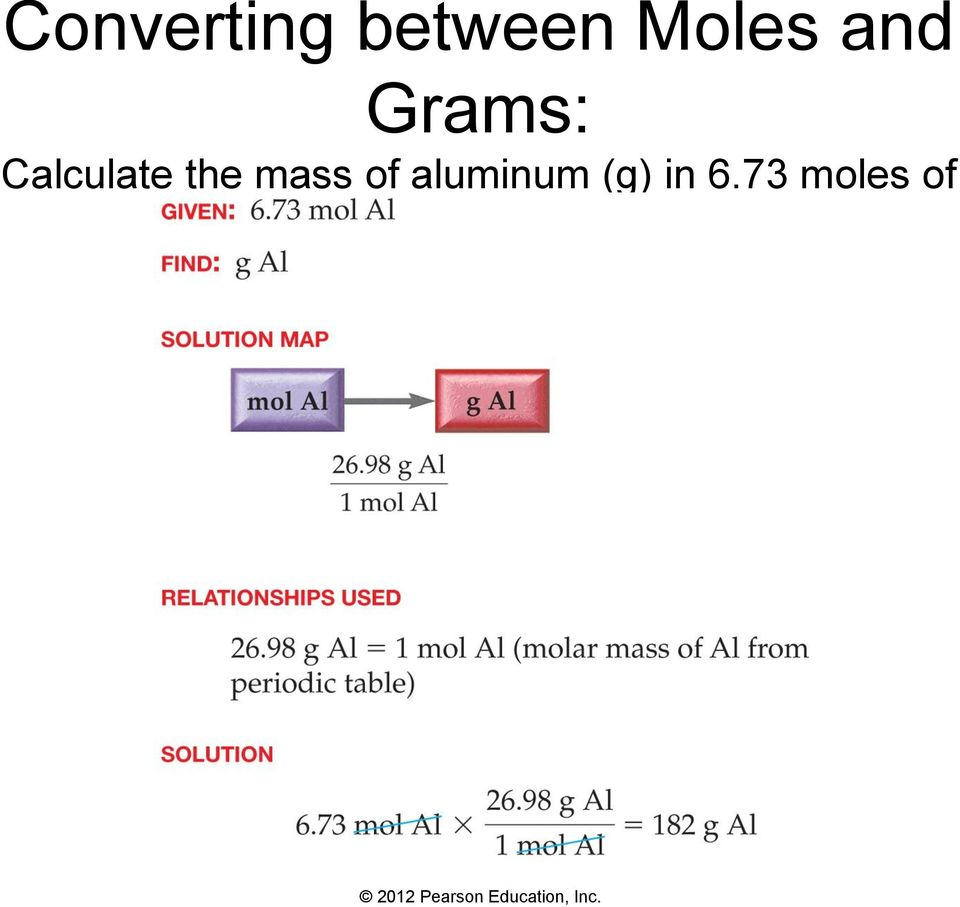 mass of aluminum (g) in