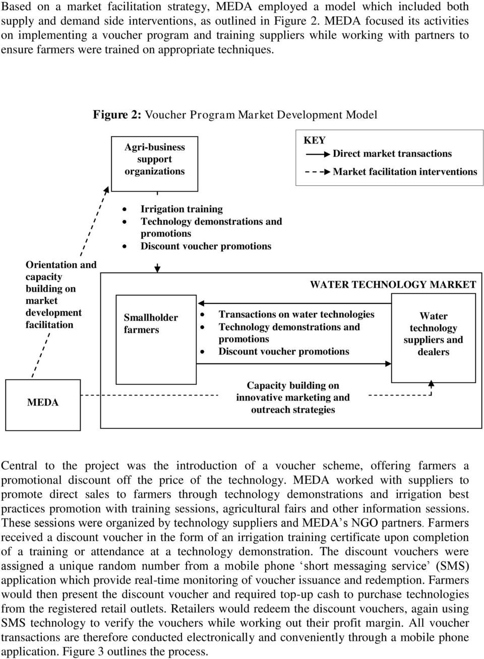 Figure 2: Voucher Program Market Development Model Agri-business support organizations KEY Direct market transactions Market facilitation interventions Orientation and capacity building on market