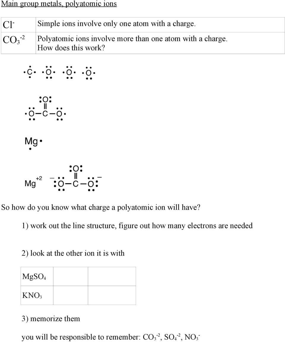 So how do you know what charge a polyatomic ion will have?