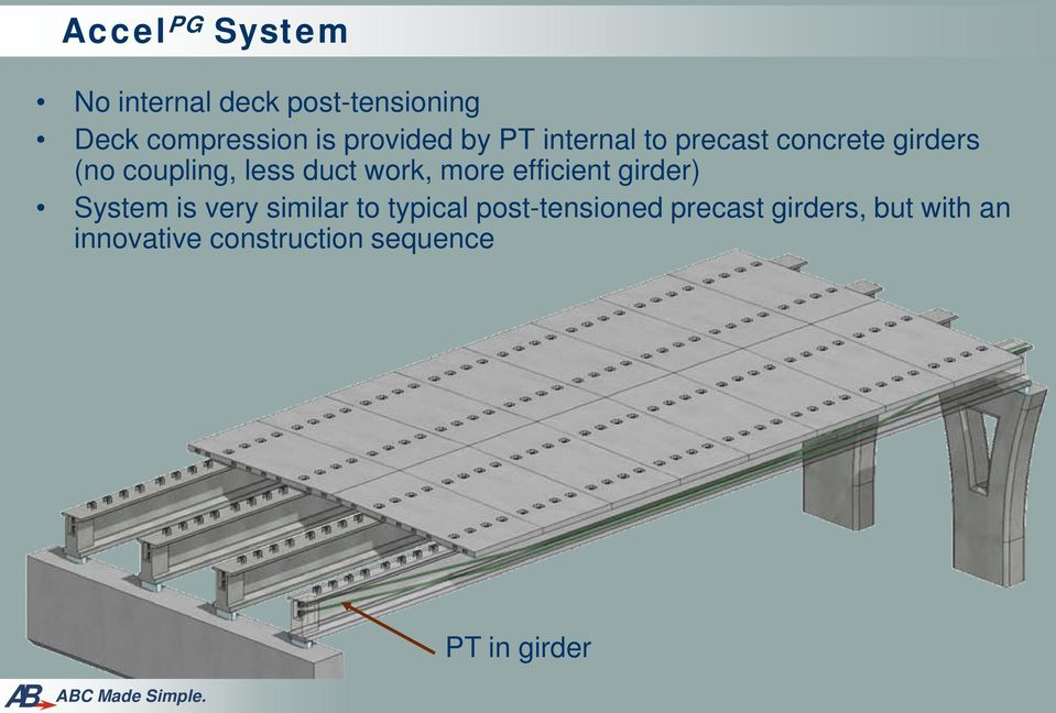 efficient girder) System is very similar to typical post-tensioned precast