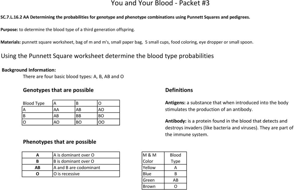 Using the Punnett Square worksheet determine the blood type probabilities Background Information: There are four basic blood types: A, B, AB and O Genotypes that are possible Definitions Blood Type A