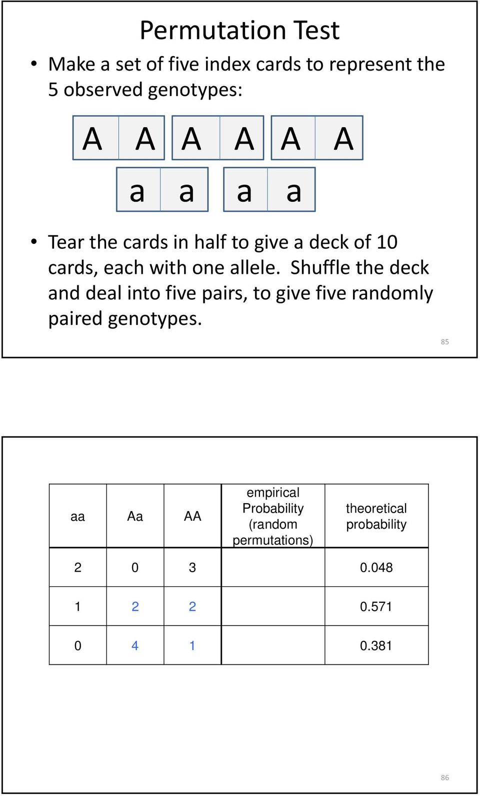 Shuffle the deck and deal into five pairs, to give five randomly paired genotypes.
