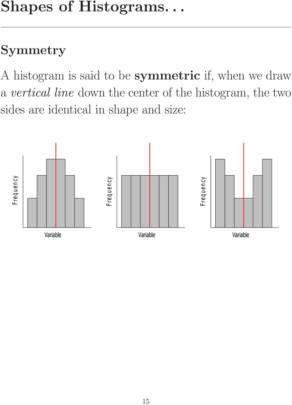 a vertical line down the center of the histogram, the two sides