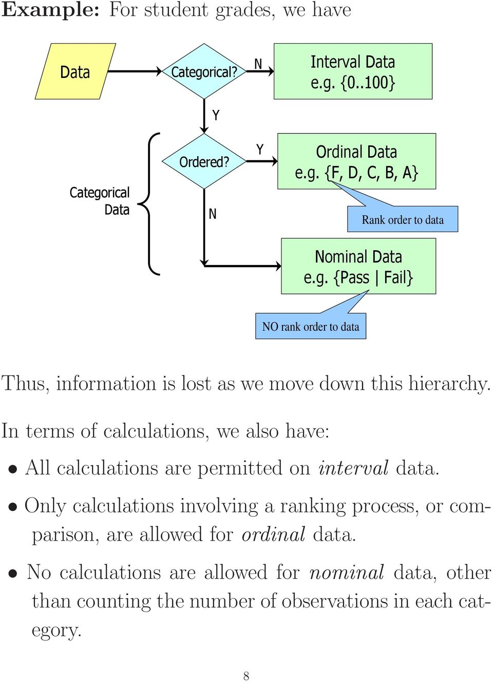 In terms of calculations, we also have: All calculations are permitted on interval data.