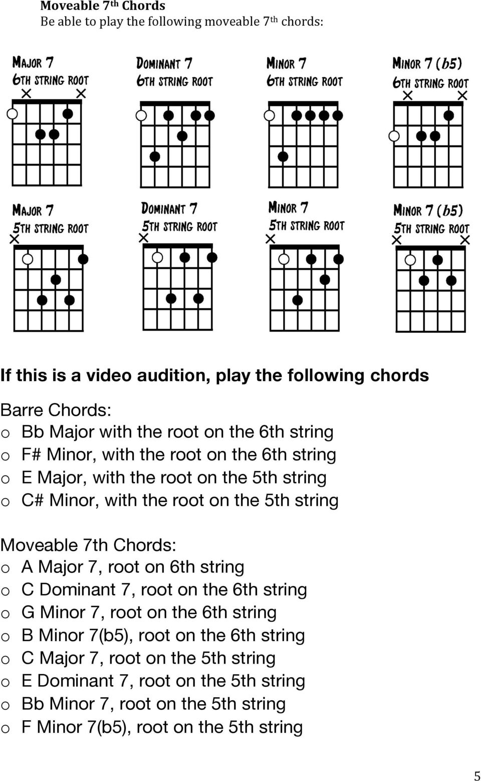 Moveable 7th Chords: o A Major 7, root on 6th string o C Dominant 7, root on the 6th string o G Minor 7, root on the 6th string o B Minor 7(b5), root on the