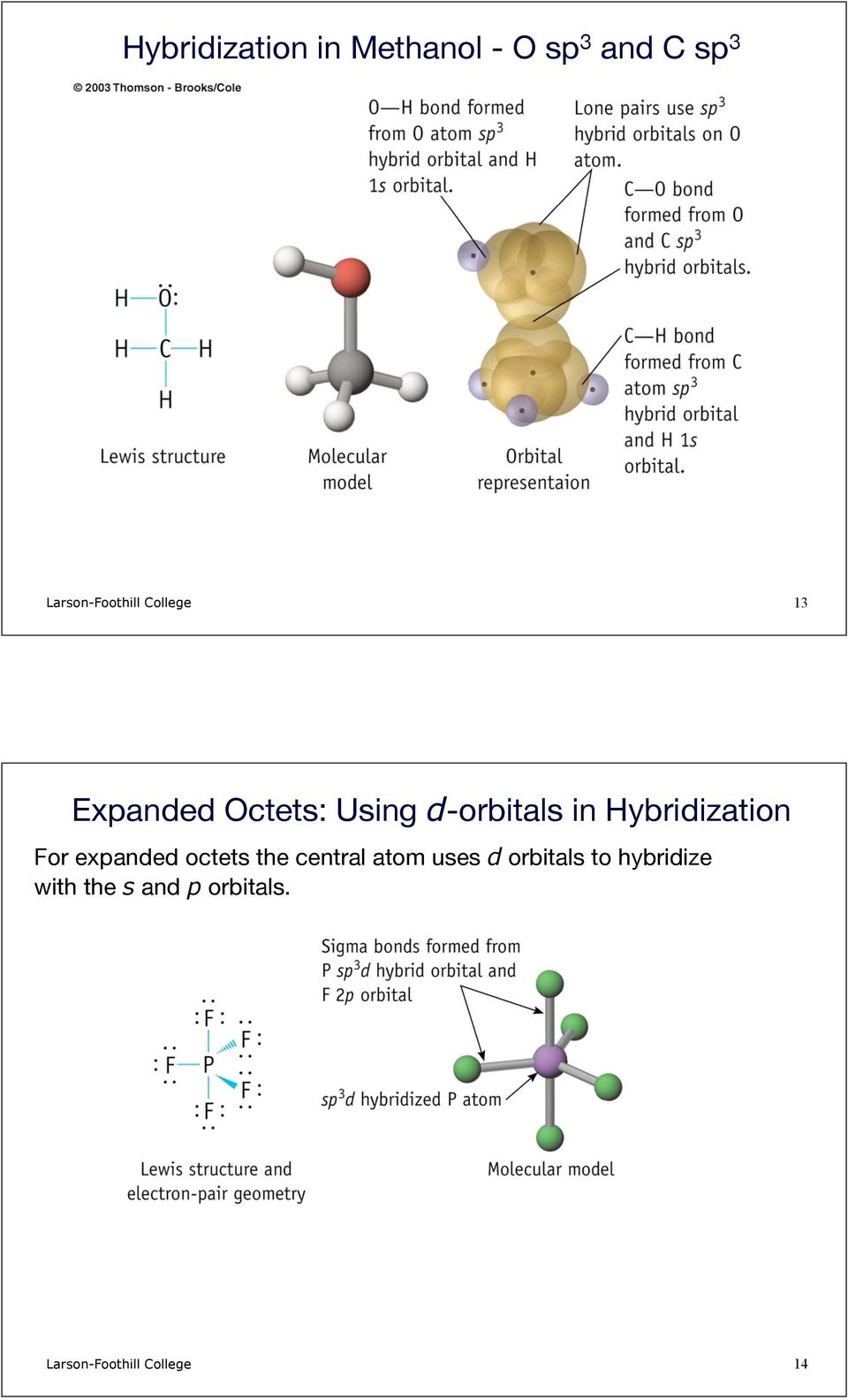 in Hybridization For expanded octets the central atom uses d