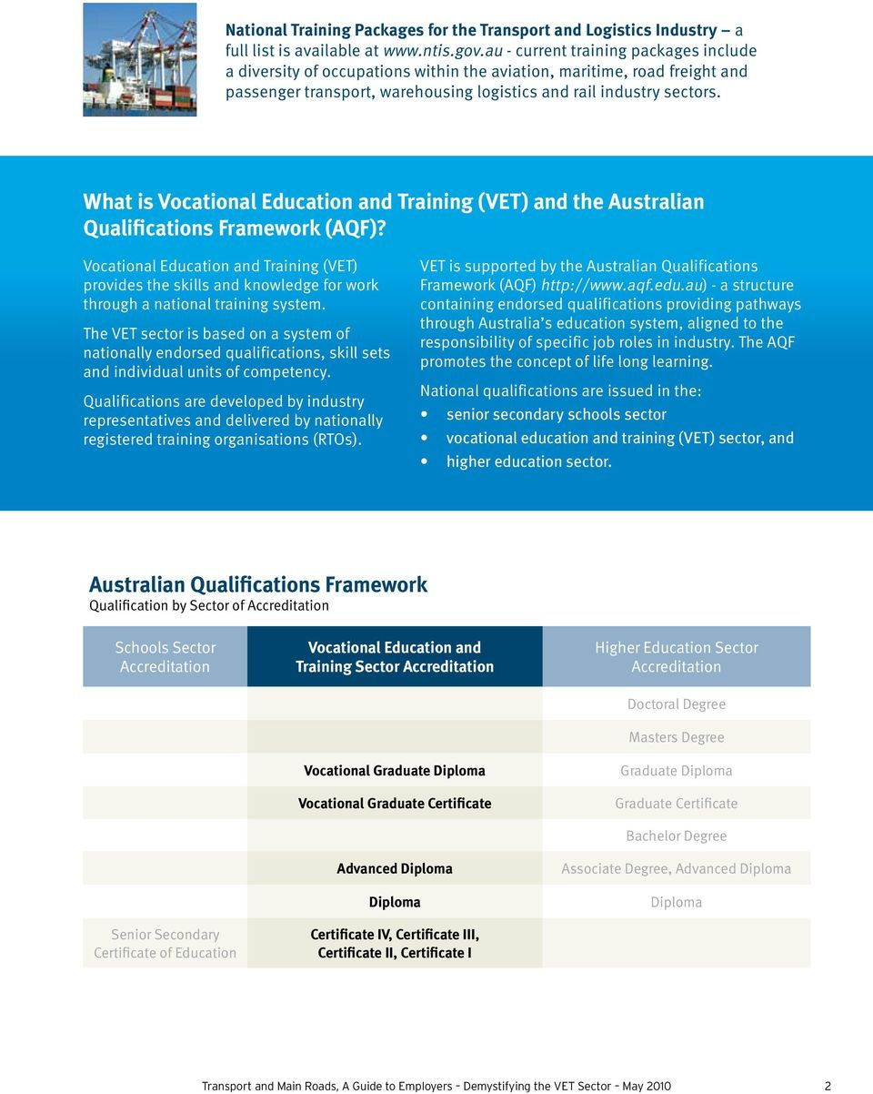 What is Vocational Education and Training (VET) and the Australian Qualifications Framework (AQF)?