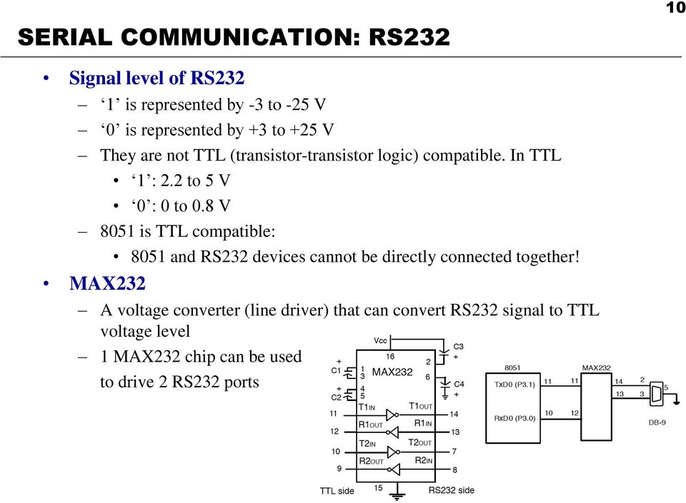8 V 8051 is TTL compatible: MAX232 8051 and RS232 devices cannot be directly connected together!