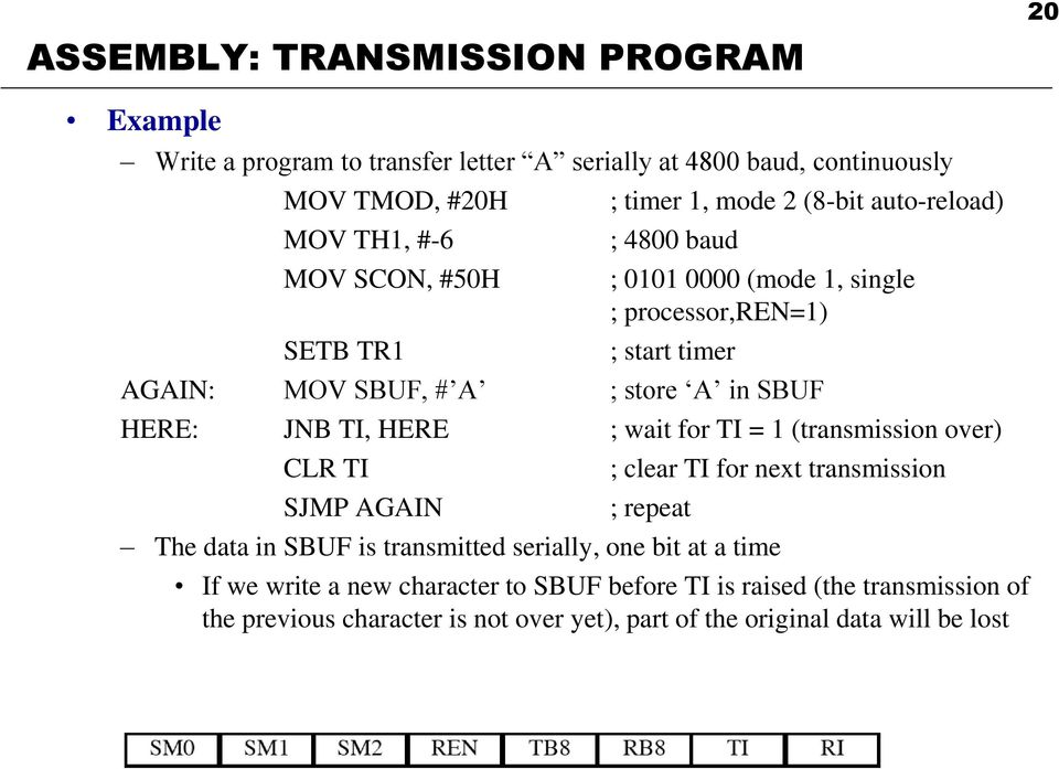 JNB TI, HERE ; wait for TI = 1 (transmission over) CLR TI SJMP AGAIN ; clear TI for next transmission ; repeat The data in SBUF is transmitted serially, one bit