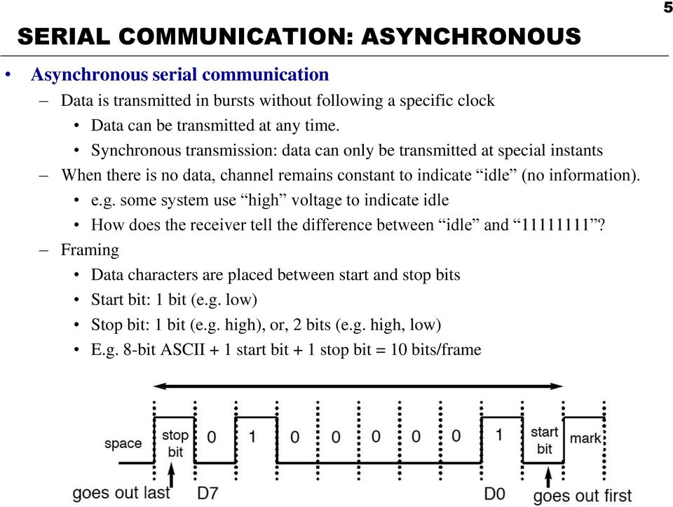 Synchronous transmission: data can only be transmitted at special instants When there is no data, channel remains constant to indicate idle (no information). e.g.