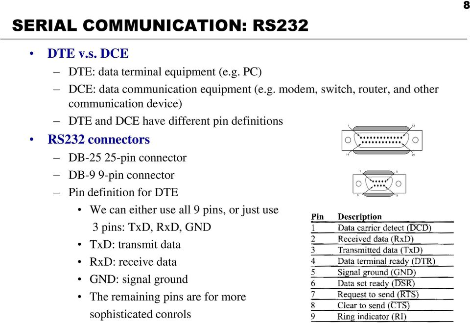 DB-25 25-pin connector DB-9 9-pin connector Pin definition for DTE We can either use all 9 pins, or just use 3 pins: