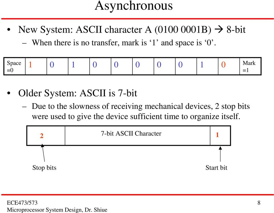 Space = 1 1 1 Mark =1 Older System: ASCII is 7-bit Due to the slowness of receiving