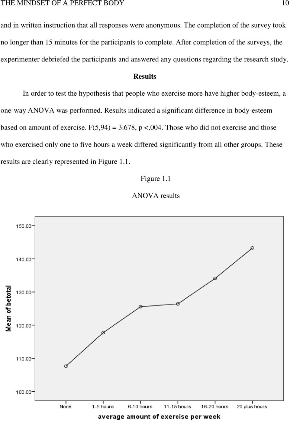 Results In order to test the hypothesis that people who exercise more have higher body-esteem, a one-way ANOVA was performed.