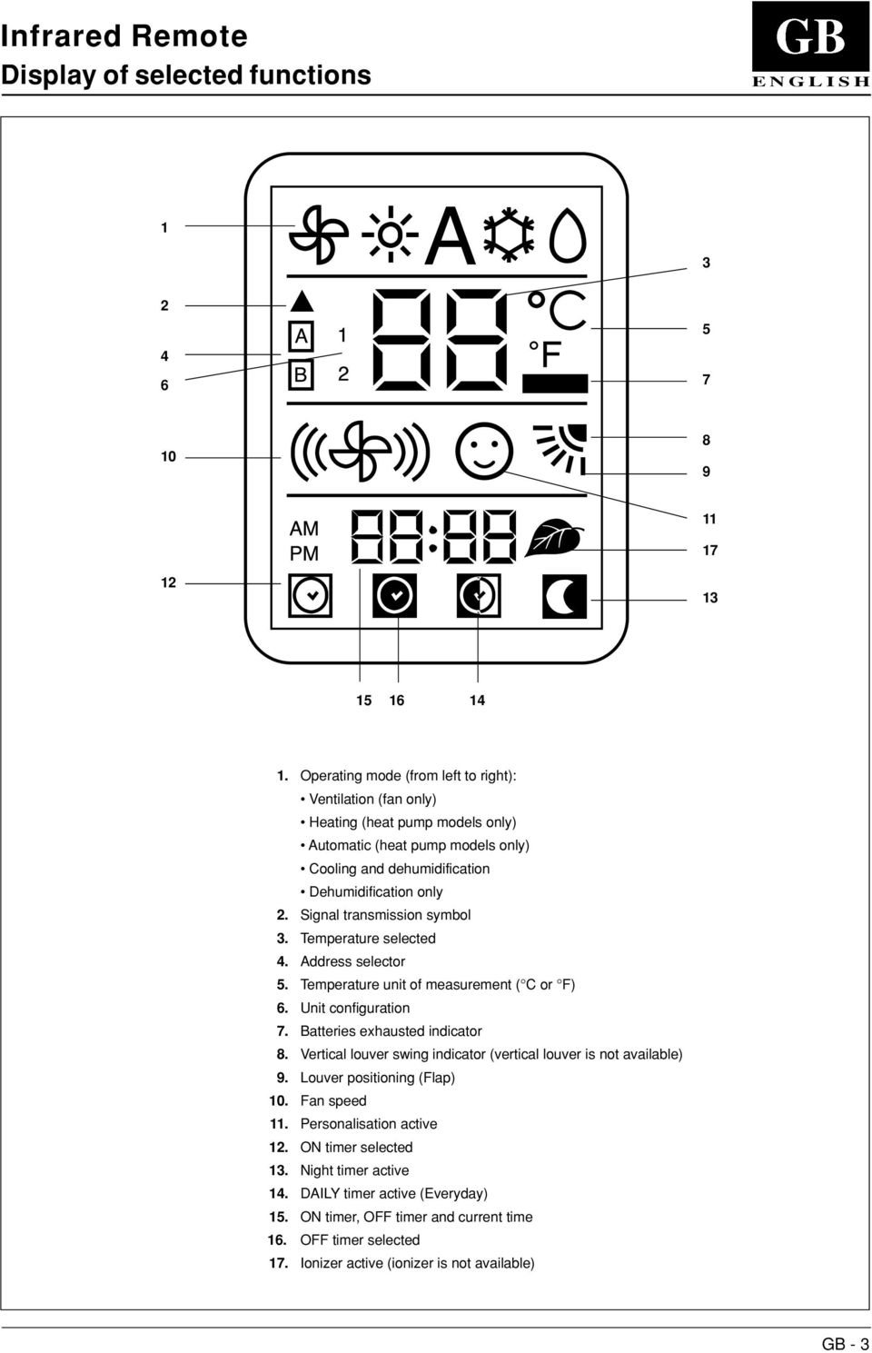 Signal transmission symbol 3. Temperature selected 4. Address selector 5. Temperature unit of measurement ( C or ) 6. Unit configuration 7. Batteries exhausted indicator 8.