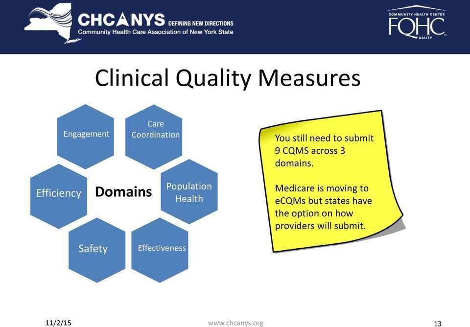 Efficiency Domains Population Health Medicare is moving to ecqms but